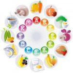 Какого витамина не хватает организму